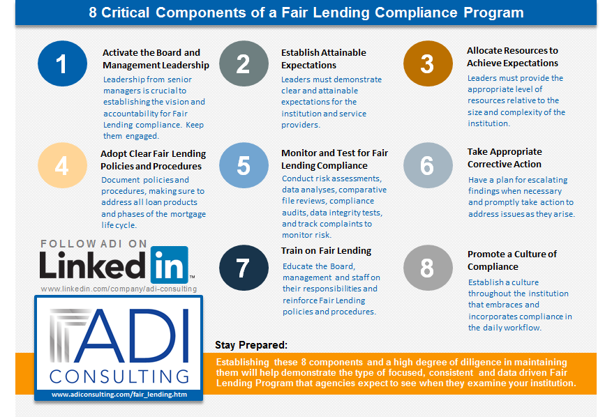 8-critical-components-of-a-fair-lending-compliance-program