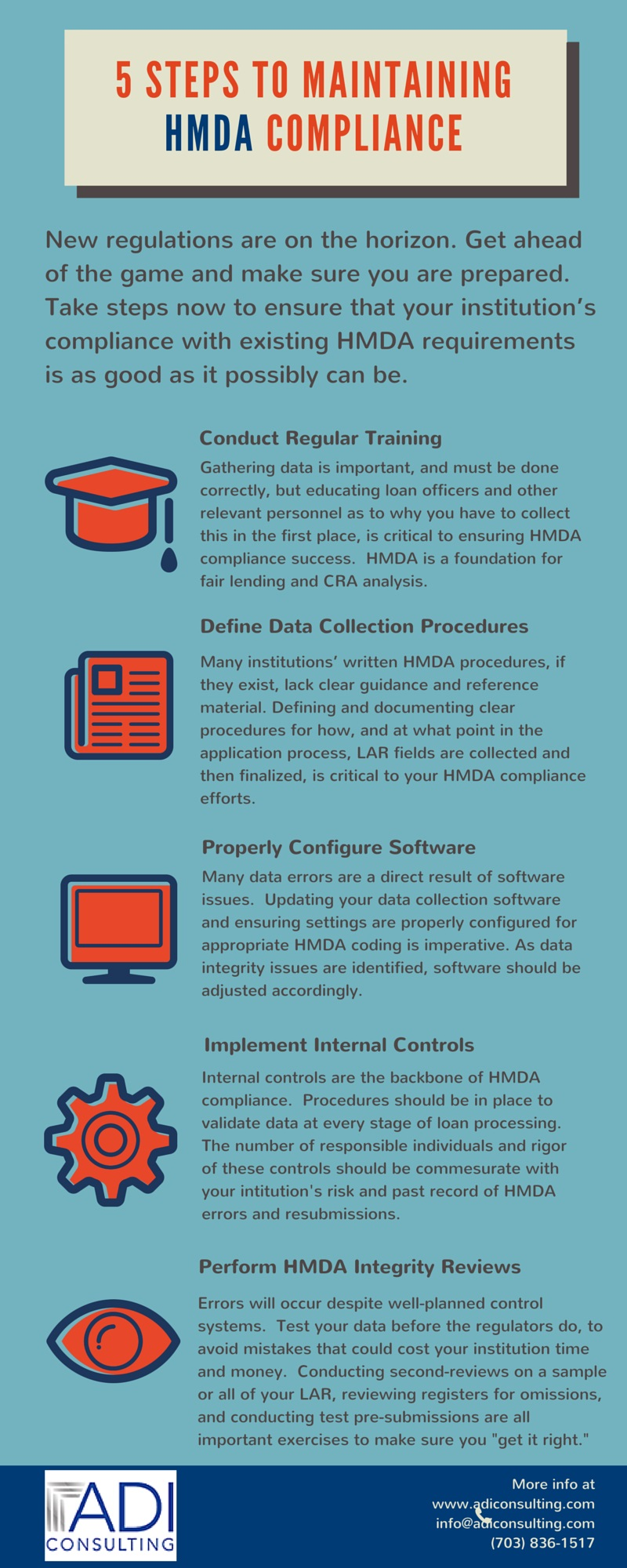5 Steps to HMDA Compliance