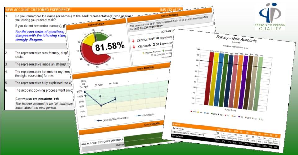 Surveys Image